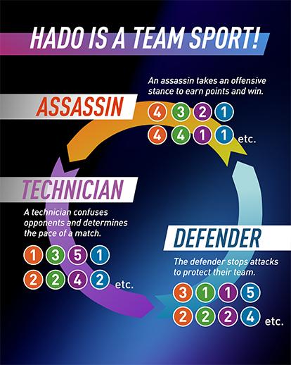 guia-hado-slider-1