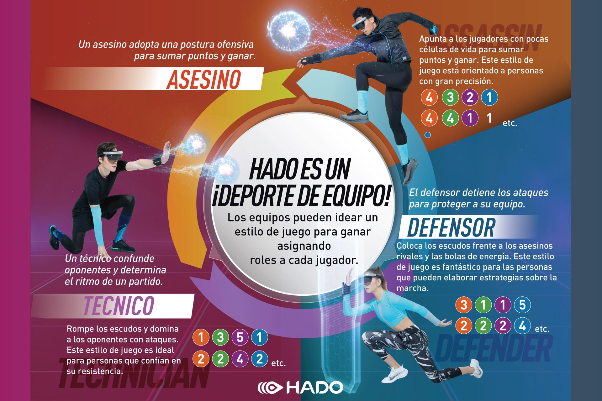 hado-5